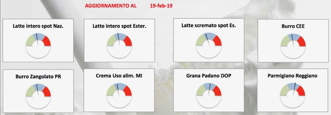 lattiero_grafici-19feb19.jpg