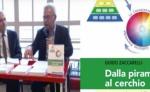 La conoscenza condivisa - Il nuovo modello organizzativo messo a punto da Guido Zaccarelli. (VIDEO)